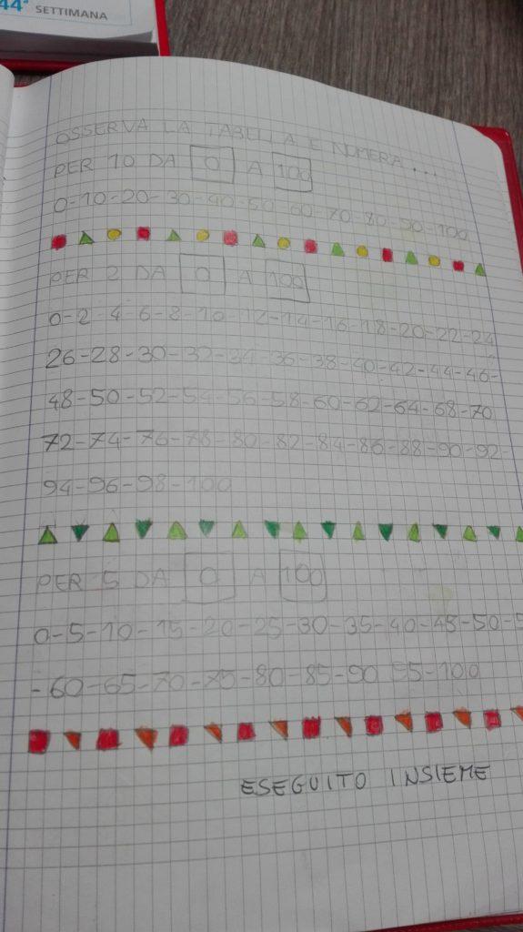 Classe Seconda Matematica Oltre Il 40 Fino A 100 Novembre