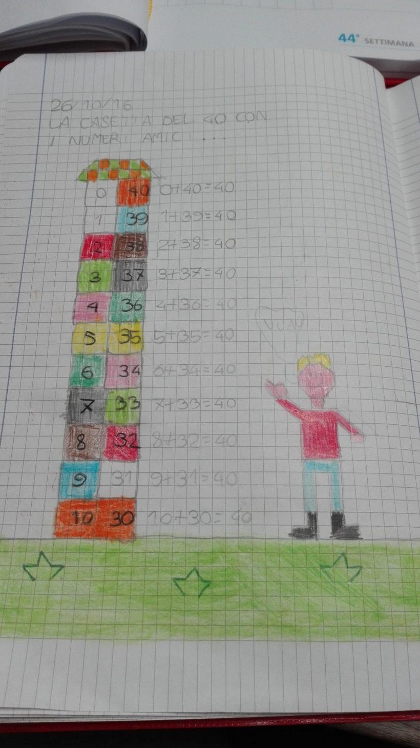 Matematica Archivi Pagina 3 Di 4 Maestra Anita