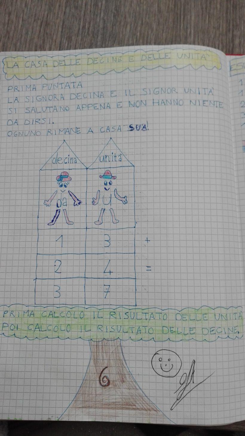 Addizioni e Sottrazioni in colonna- Matematica in seconda-Gennaio