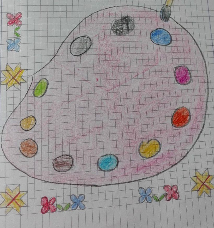 Immagine: colori primari, secondari, terziari-Pittura a dita- Il graffito