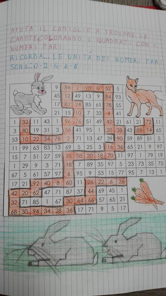 best website 9c0ab 82b4f Ripasso numeri pari e dispari-matematica in seconda-marzo ...
