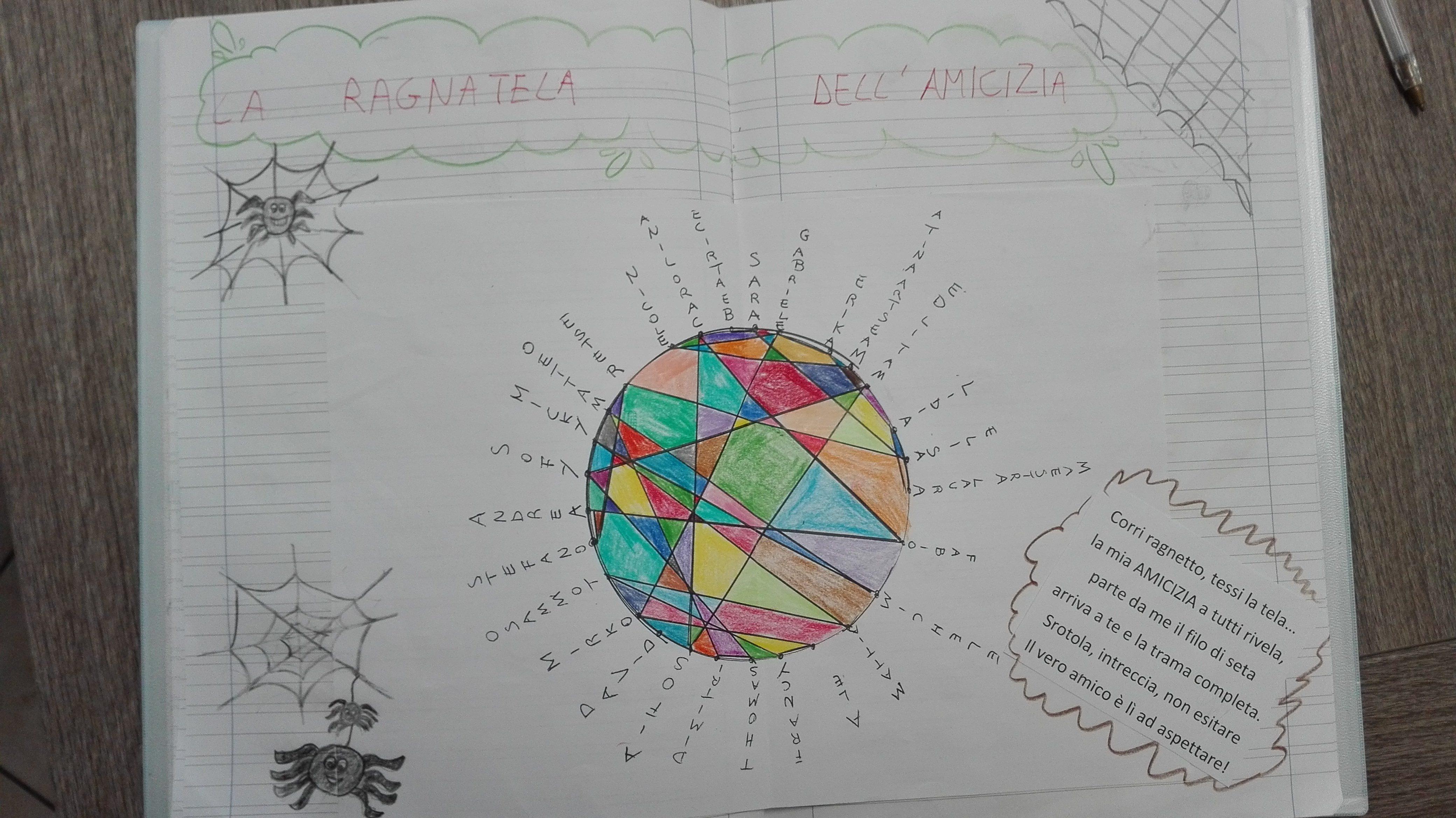 Classe Terza La Ragnatela Dell Amicizia Maestra Anita