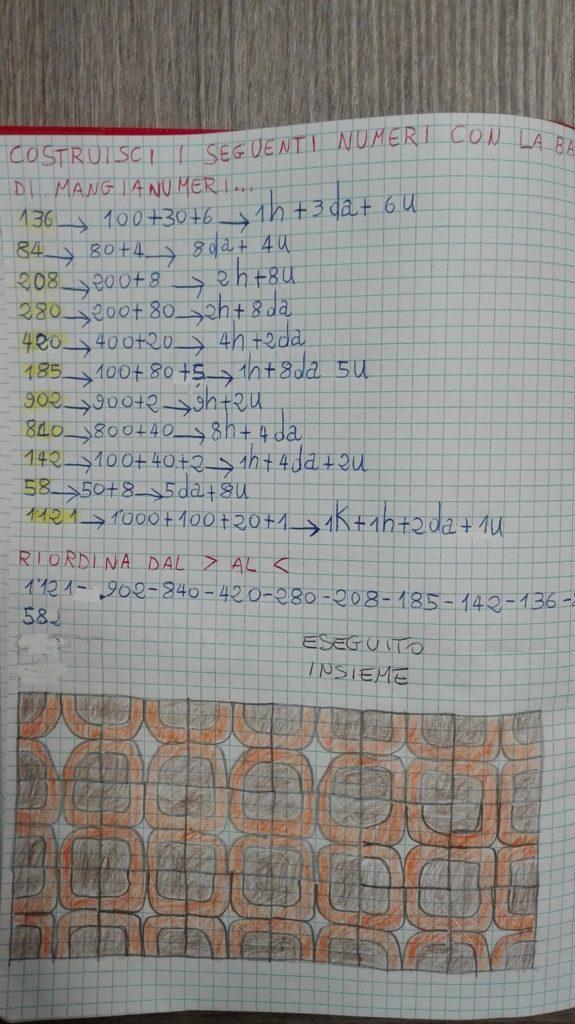 Classe Terza Calcoli Mentali E Scritti Piastrellamenti
