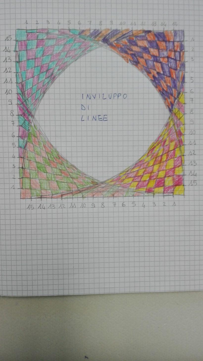 Le trasformazioni geometriche simmetrie e traslazioni