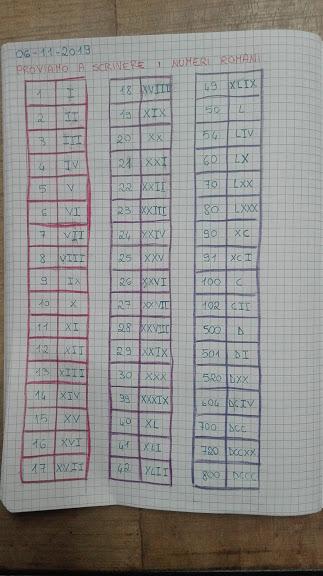 i numeri romani